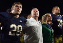 Notre Dame, Brian Kelly, Notre Dame football